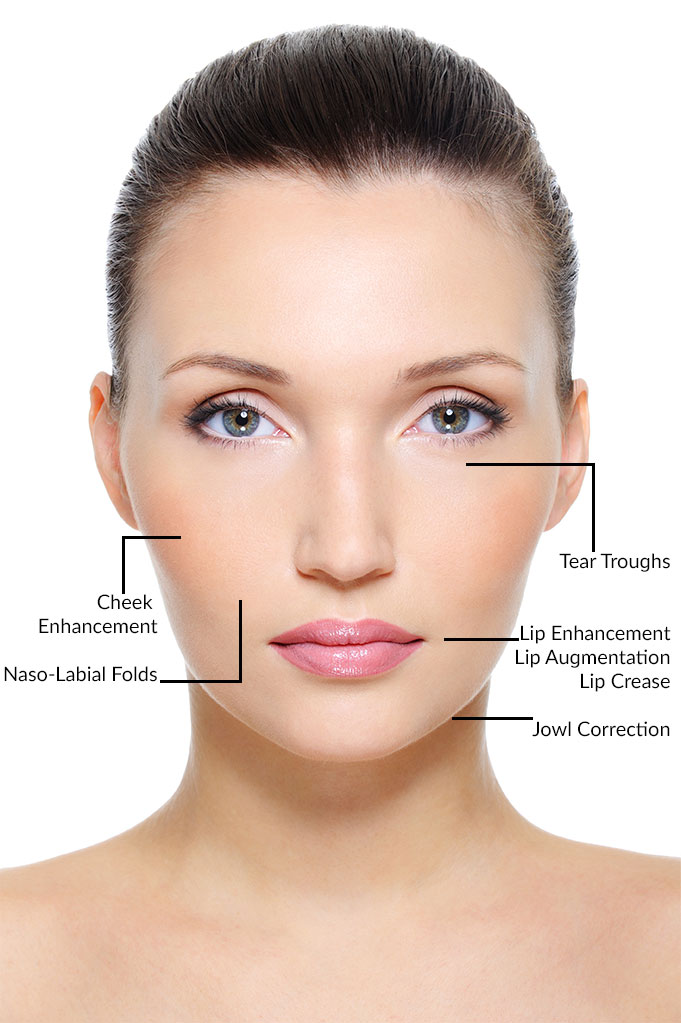 selston cosmetic clinic dermal fillers