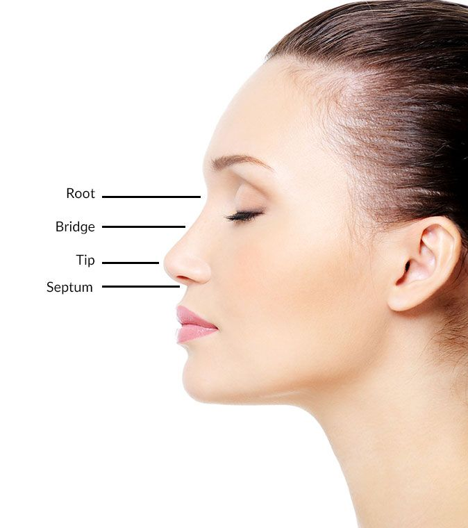 nose-job-rhinoplasty-non-surgical-selston cosmetic clinic